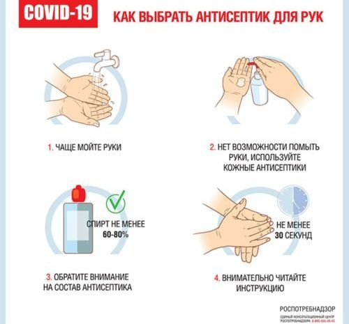 Как выбрать антисептик для рук?
